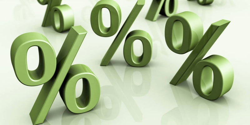 Знаки процентов