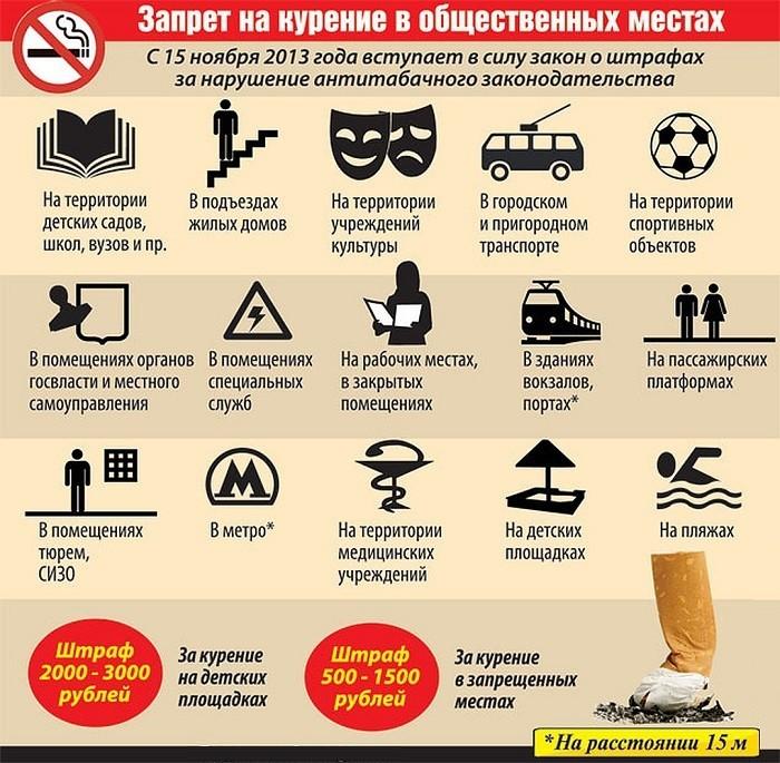 Уголовное наказание за курении