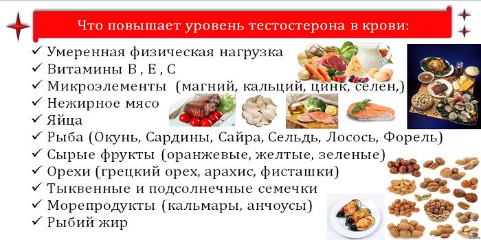 Повышающие уровень гормона продукты питания